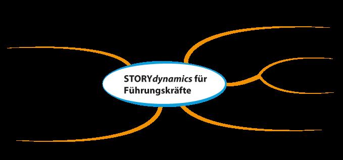 Storydynamics fuer Fuehrungskraefte